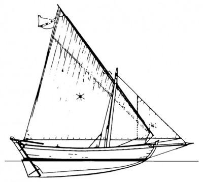 0589 barca da pesca a vela da 4 80 metri 1 10 for Piani del sito online