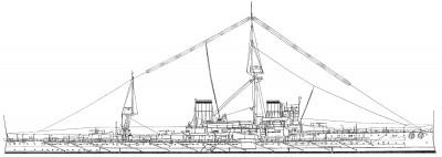 HMS DREADNOUHGT